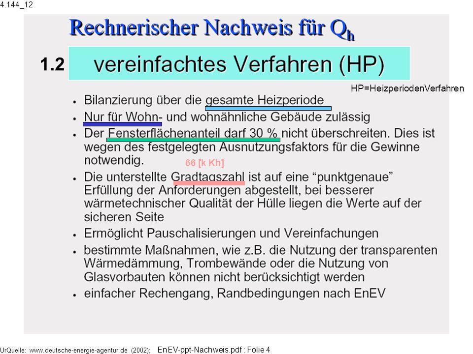 1.2 HP=HeizperiodenVerfahren 66 [k Kh] 4.144_12